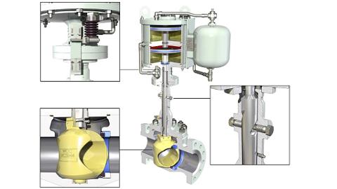ORBIT Rising Stem Ball Valve Actuation Close Cycle