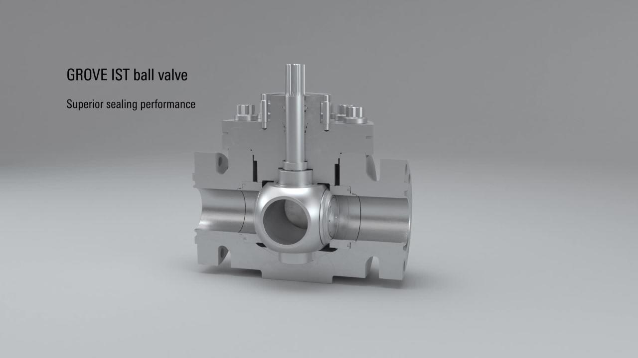 GROVE IST Integrated Seat Technology Ball Valve