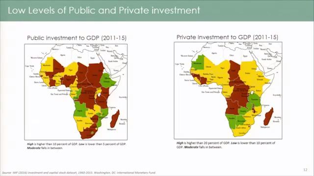 State of the Africa Region