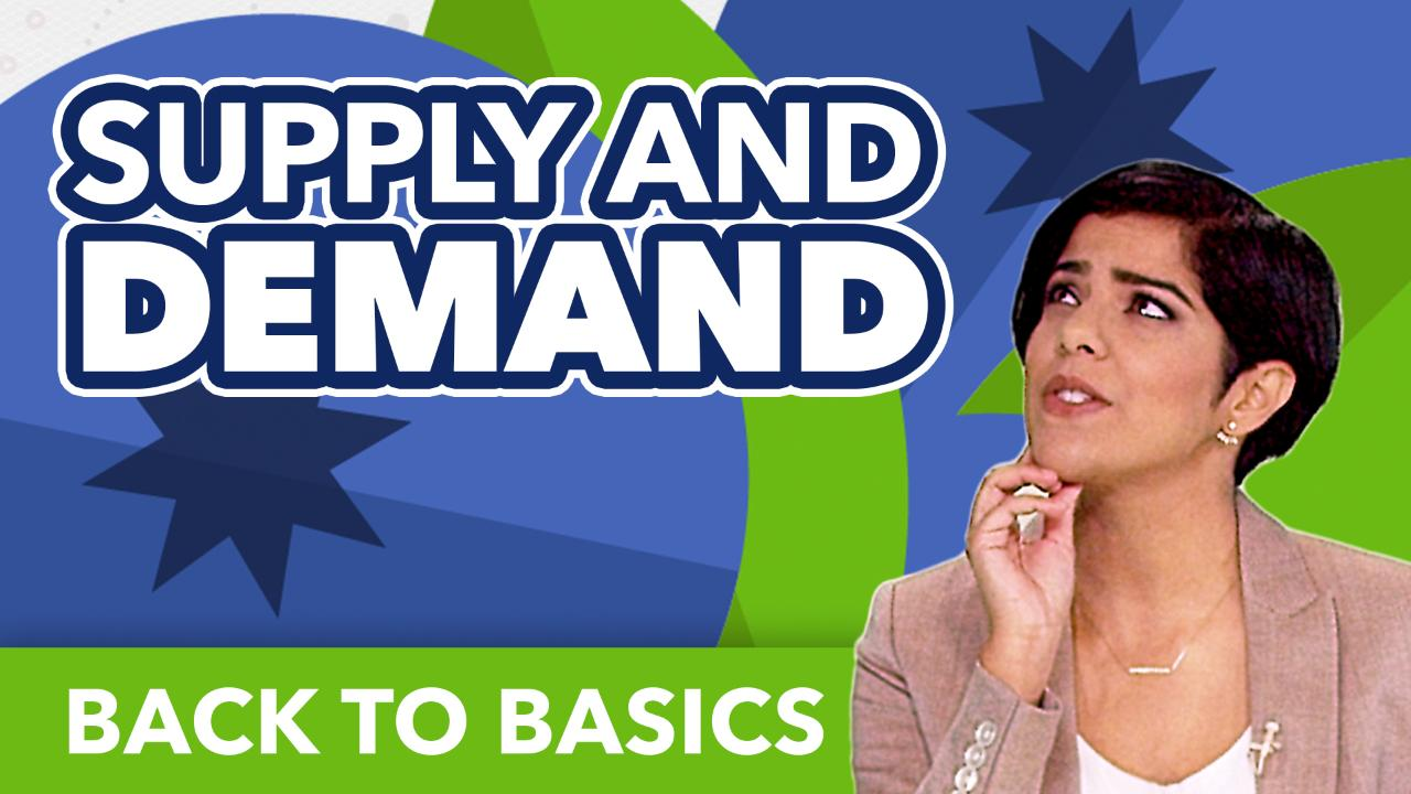 What is Supply and Demand?  Back to Basics