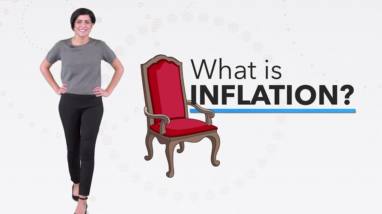 What is Inflation? Back to Basics