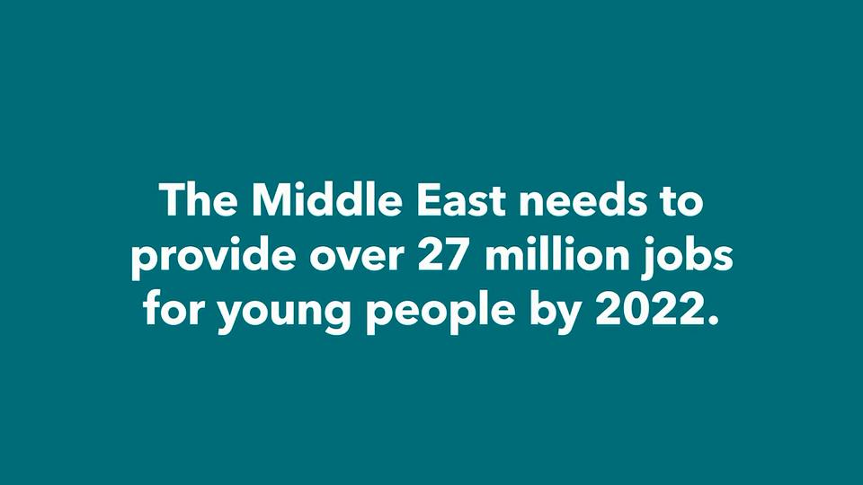 Opportunity for All: Promoting Growth, Jobs, and Inclusiveness in the Arab World