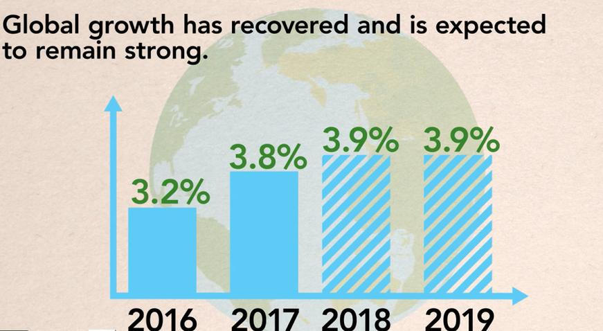 World Economic Outlook April 2018