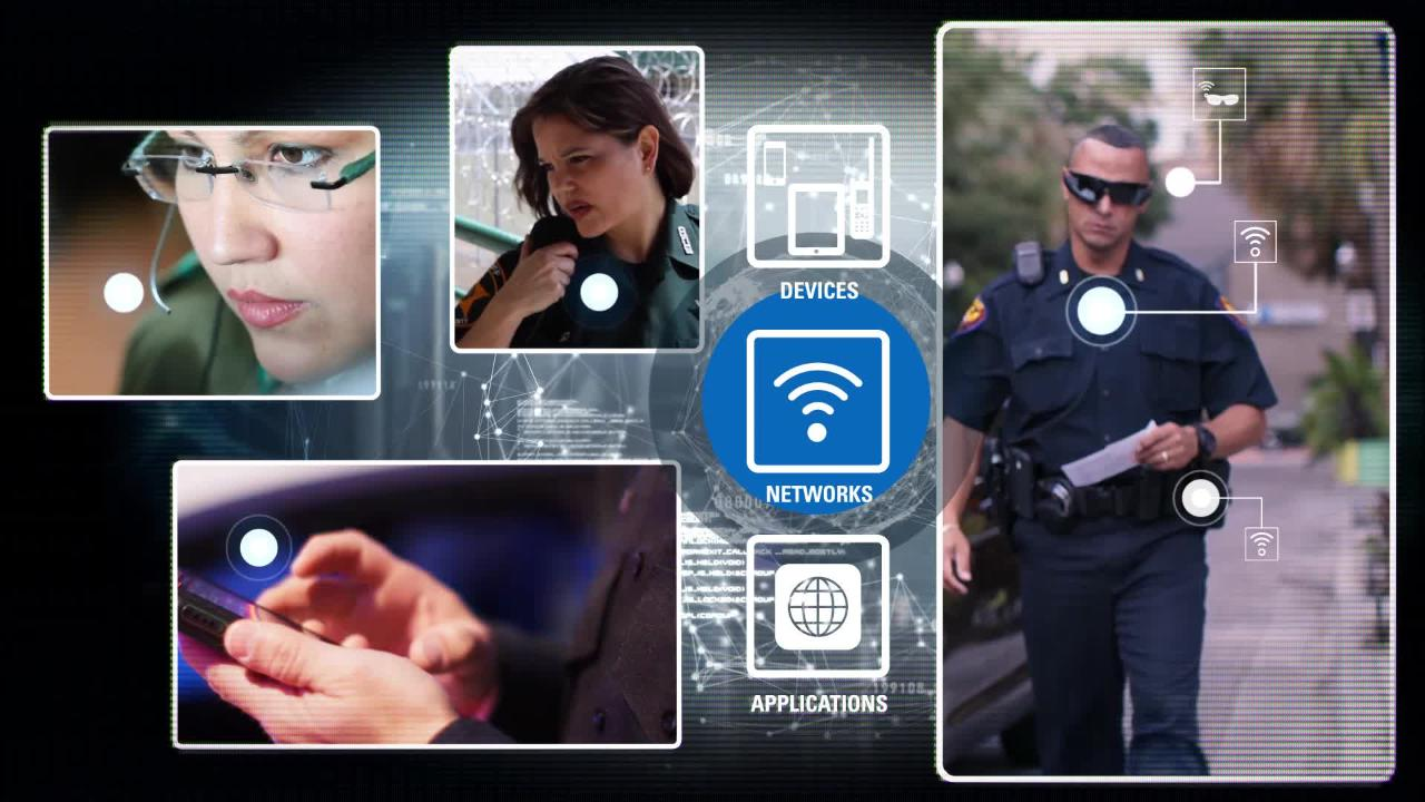 Unlock public safety's greatest potential: Mobile Intelligence